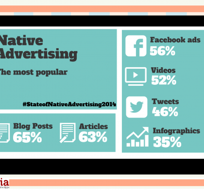 77% Of Ad Agencies Are Now Able To Explain Native Advertising To Their Clients